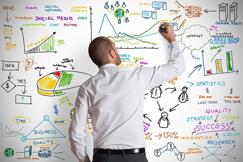 Pourquoi faire un business plan ?